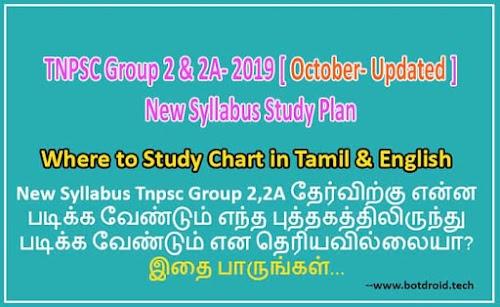 TNPSC Group 2 and 2A New Syllabus Where to Study & Study Plan 2019