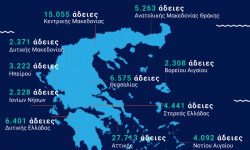 Με υψηλές ταχύτητες λαμβάνουν πλέον την προσωρινή άδεια οδήγησης οι επιτυχόντες της πρακτικής δοκιμασίας υποψήφιων οδηγών, καθώς από τις 11 Μαΐου, όταν τέθηκε σε λειτουργία η ψηφιακή εφαρμογή, έχουν εκδοθεί 90.845 προσωρινές άδειες οδήγησης σε όλες τις Περιφερειακές Διευθύνσεις Μεταφορών της Ελλάδας.