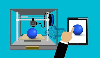 What is 3D Printing Technology , Additive Manufacturing, Application of 3D Printing