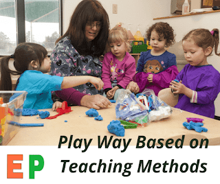 खेल विधि, खेल शिक्षण पद्धति, शिक्षण की खेल विधि, खेल द्वारा शिक्षा पद्धति, खेल विधि पर आधारित शिक्षण पद्धतियां,