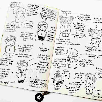cara membuat art journal