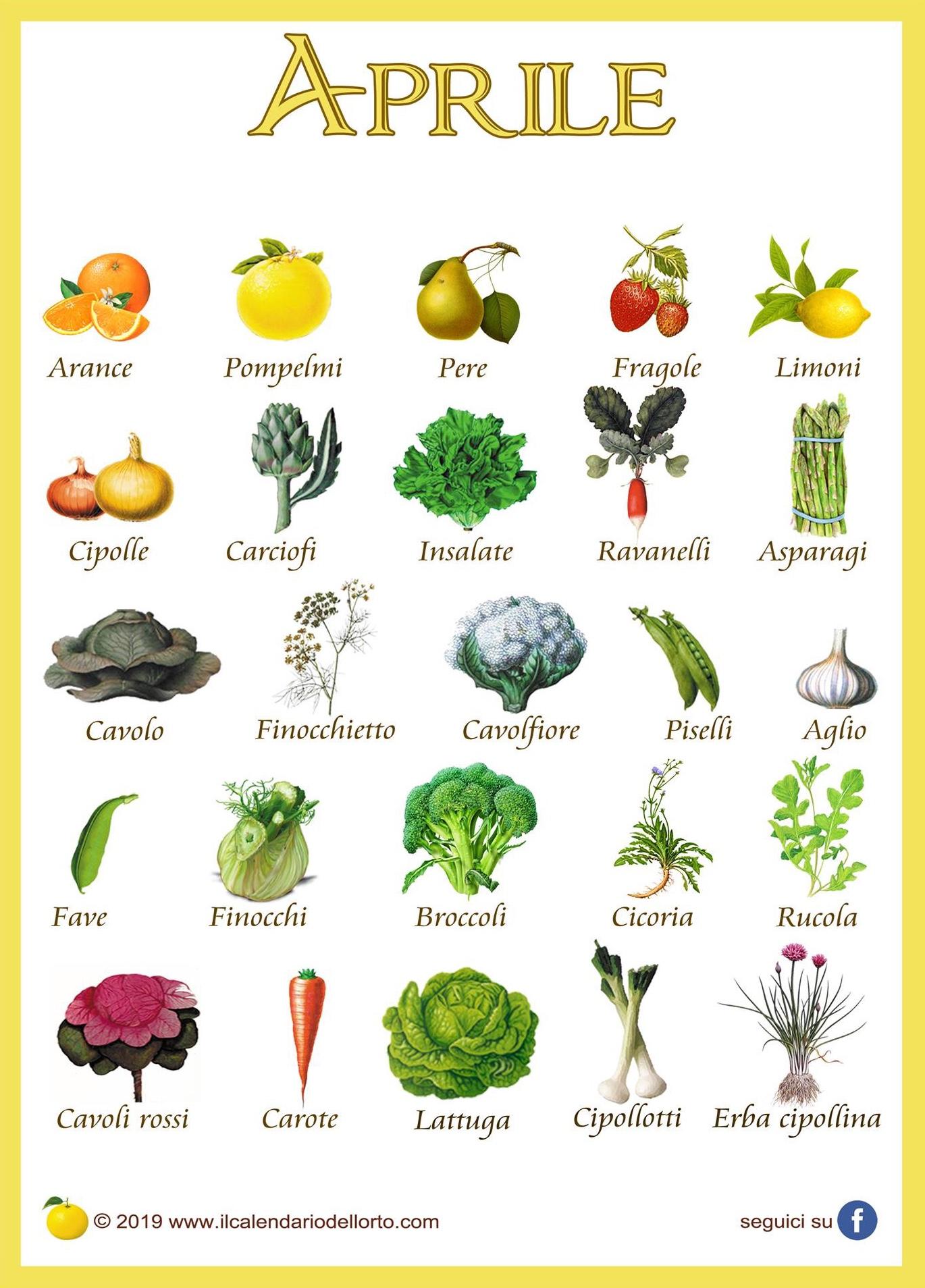 verdure di aprile