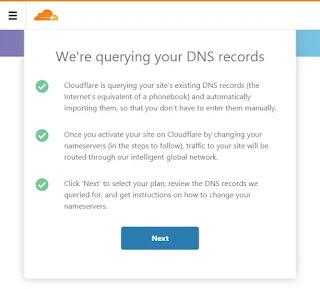keterangan  DNS