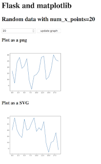 flask and matplotlib for drawing svg and png graphs with python