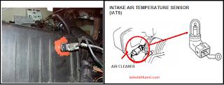 fungsi intake air temperature sensor (IATS)