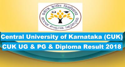 CUK Result 2018, Central University of Karnataka Result 2018