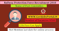 Railway Protection Force Recruitment 2018– 9500 Constables