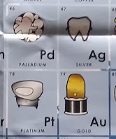 periodic elements clos eup
