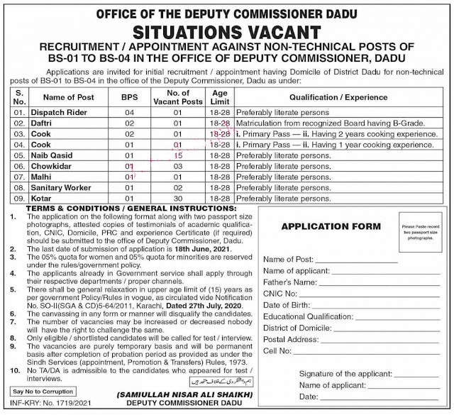 Deputy Commissioner Office District Dadu Jobs 2021