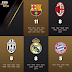 Barcelona makes history with 11 Balon d'ors after Messi's 5th triumph