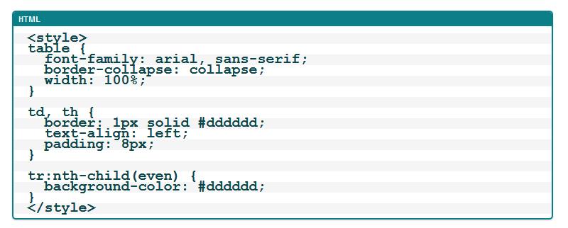 Blogger HTML-CSS-JS Kod Penceresi Ekleme