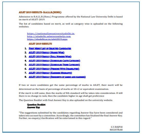AILET Exam Result 2020