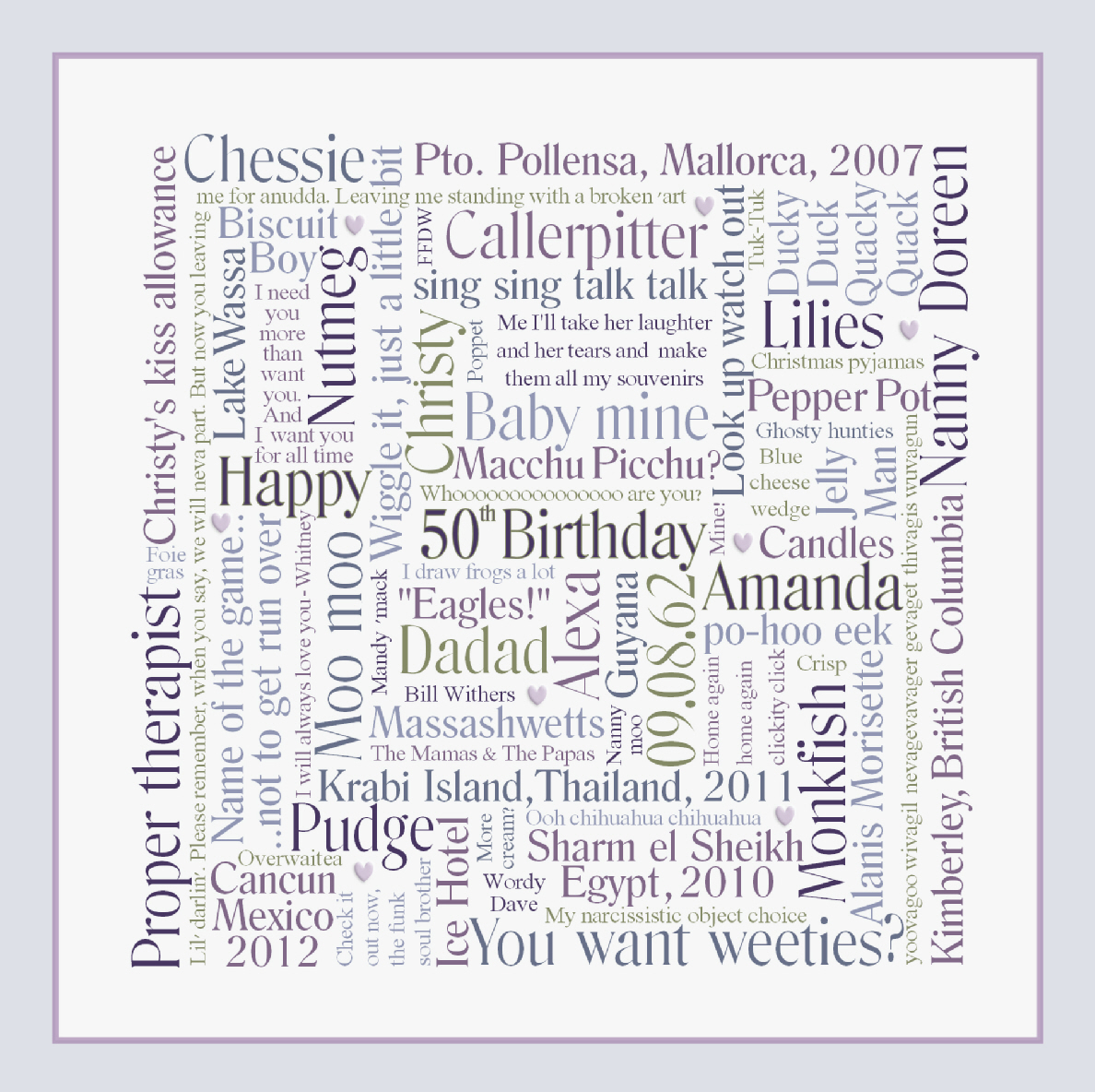 Personalised 50th Birthday present Word Art Canvas