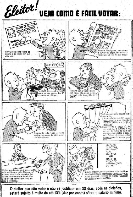 Campanha do TRE em 1970 ensinando o processo de votação aos eleitores