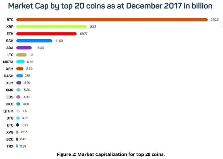 facile bitcoin commercio