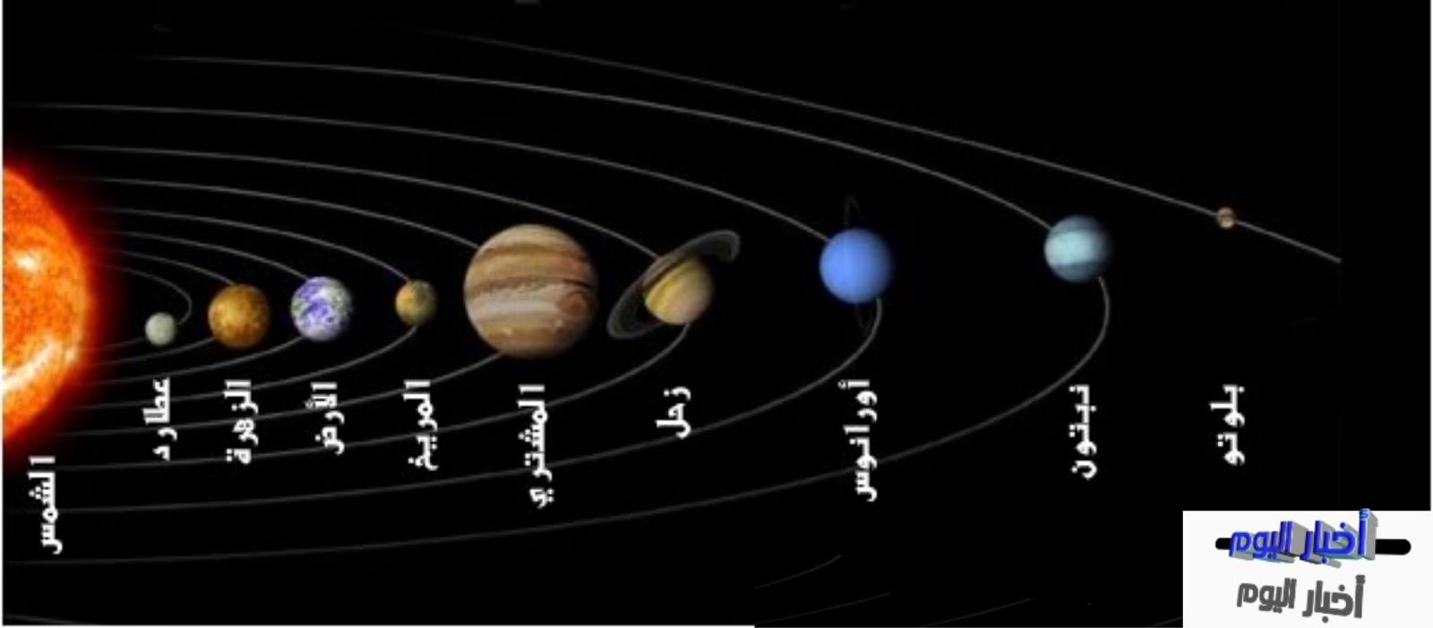 فرصة ديناميكي ينزعج ابعد الكواكب عن الارض Dsvdedommel Com