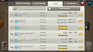 Clan TARAKAN 2 vs MIRAI NIKKI, TARAKAN 2 Win