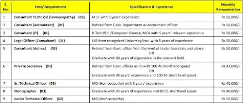 Broadcast Engineering Consultants India Ltd Recruitment 2021