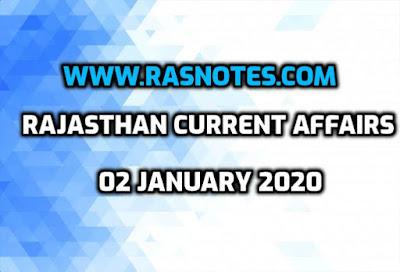 Rajasthan Current affairs in hindi pdf