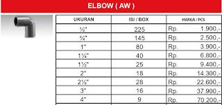 Harga sambungan pipa air pvc Rucika standard elbow Aw