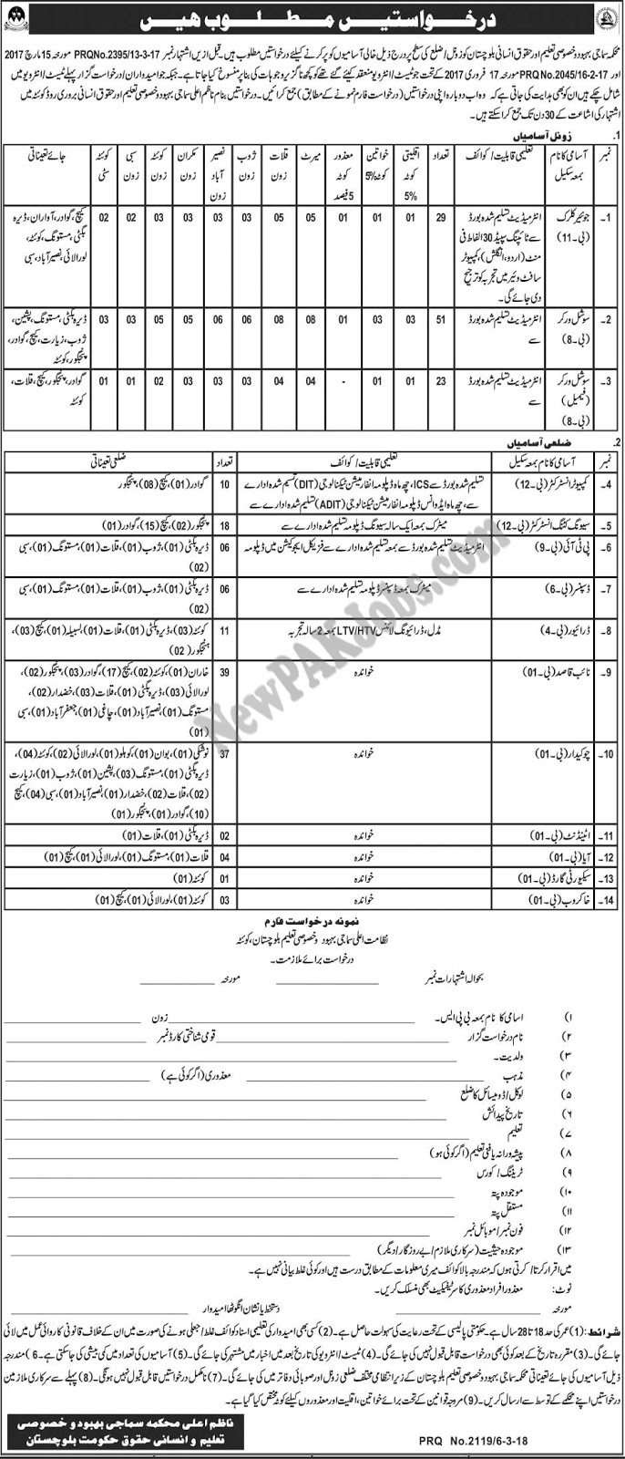 Population Welfare Department and Special Education Balochistan