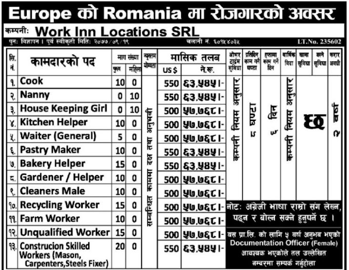 Jobs in Europe Romania for Nepali, Salary NRs 63,545