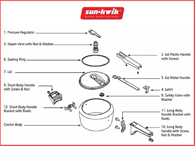 Get Informed About the Parts of Pressure Cooker