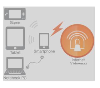 Cara Tethering Hospot dari aplikasi Anonytun ke HP dan PC