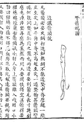 Ming Chinese Crossbow Bolt Straightener