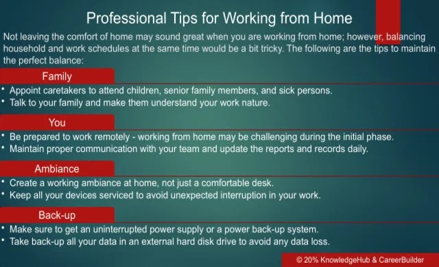 How can you create a balance between work schedules and family responsibilities? Allocated proper timing depending upon your work nature and make alternate arrangements to handle household work when you are busy with office work.