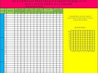 Tutorial Cara Memasukkan Tabel Excel yang banyak ke CorelDraw dengan Mudah