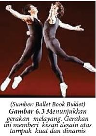 Pada Level Tinggi Penari Biasanya Melakukan Gerakan : level, tinggi, penari, biasanya, melakukan, gerakan, Mengenal, Gerak, Iringan, Bundet