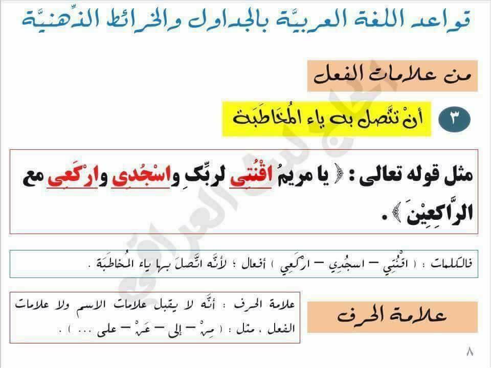قواعد اللغة العربية بالجداول والخرائط الذهنية 7