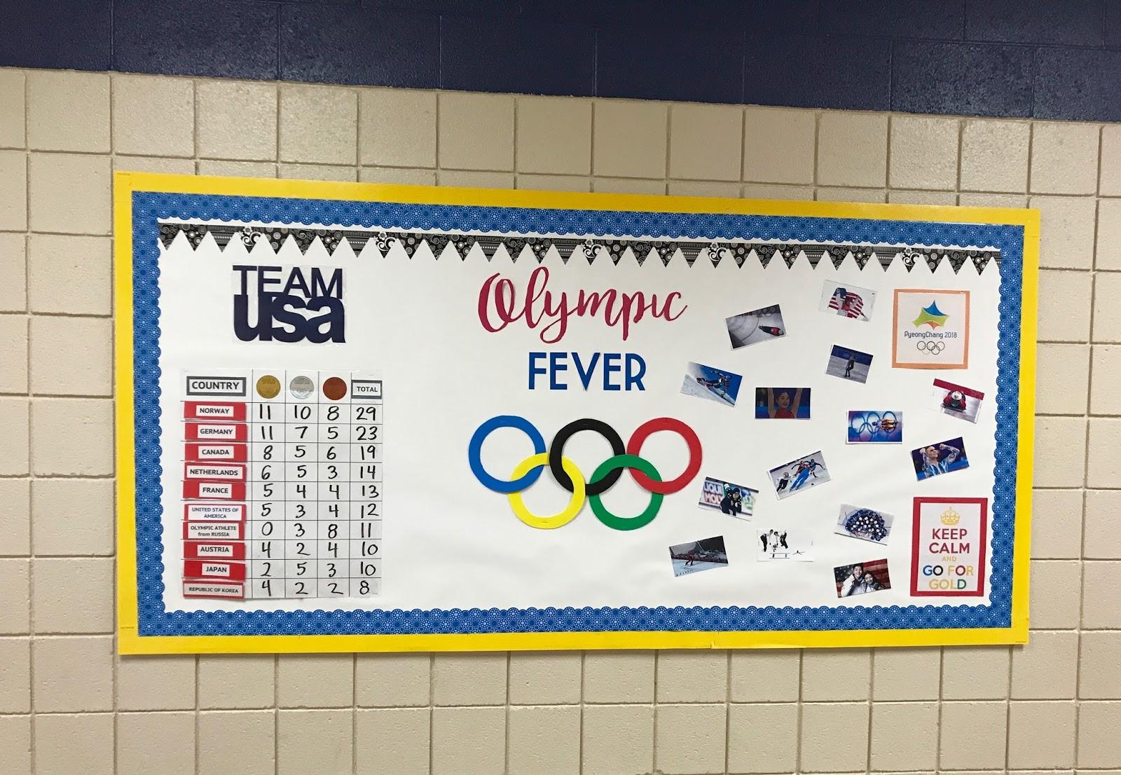 Classroom Bulletin Board Ideas