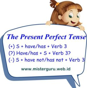 Bentuk, Penggunaan, dan Contoh Kalimat The Present Perfect Tense dalam English Dialog