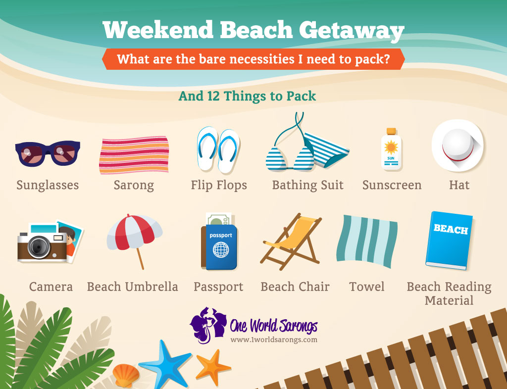 Here Are The Bare Necessities To Make Any Weekend Beach Getaway Relaxing And Fun