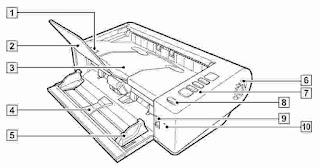 Canon imageFORMULA DR-M140 Manual