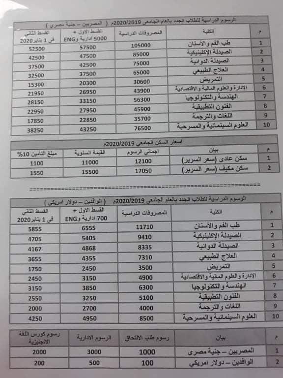 أسعار صيدلة في الجامعات الخاصة للعام الدراسي الجديد ٢٠١٩ /٢٠٢٠ 0%2B%25285%2529
