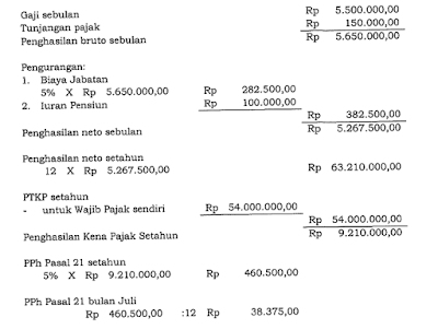 raden agus suparman : Contoh penghitungan PPh Pasal 21 pegawai tetap yang mendapatkan tunjangan PPh