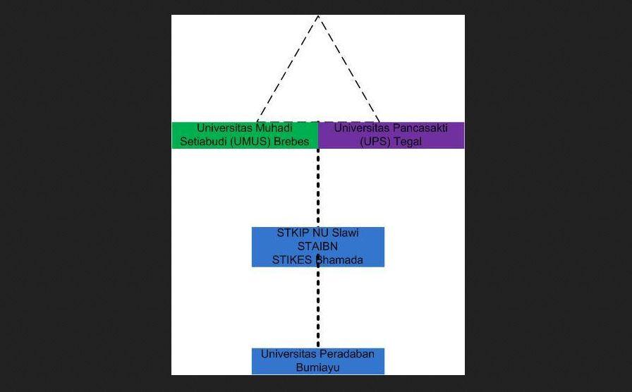 Ekor tulang ikan universitas peradaban matematika detik ramadhan lalu menjelang buka puasa saya mengisi seminar pendidikan di universitas peradaban bumiayu mendampingi saya di sana dekan fkip yang masih ccuart Choice Image