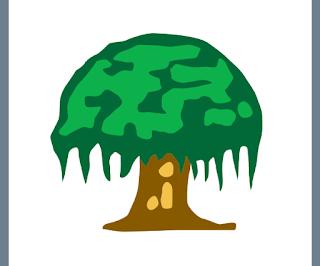 Arti Simbol Pancasila, Sila Ke 3 Pohon Beringin