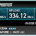 Shared Akun SSH Premium Full Speed All Operator 5 Februari 2016 100% Work