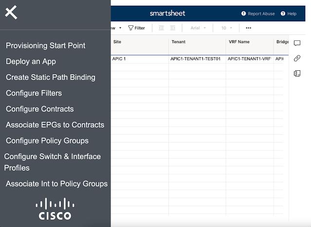 Cisco ACI Management, Cisco Exam Prep, Cisco Learning, Cisco Tutorial and Material, Cisco Guides, Cisco Learning
