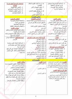 ملخصات في علوم التربية للتحضير لمسابقة الترقية (رئيسي ومكون)
