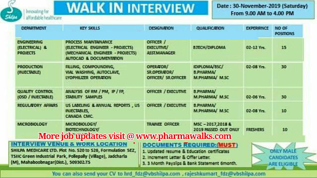 Shilpa Medicare walk-in interview for multiple positions on 30th Nov' 2019
