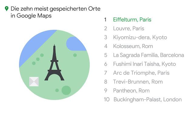 Grafik mit den zehn meistgespeicherten Orten in Google Maps