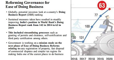 Reforming-Governance-for-Ease-of-Doing-Business