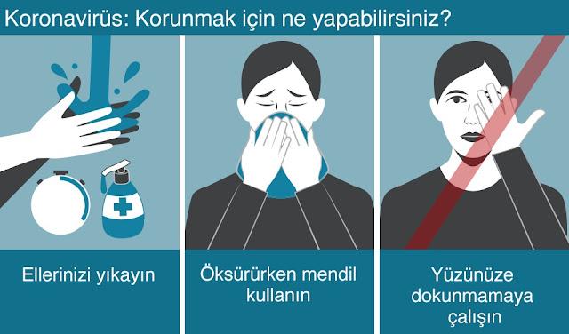 Korona Virüs Koronavirüsü Corona Virus coronavirus Türkiye