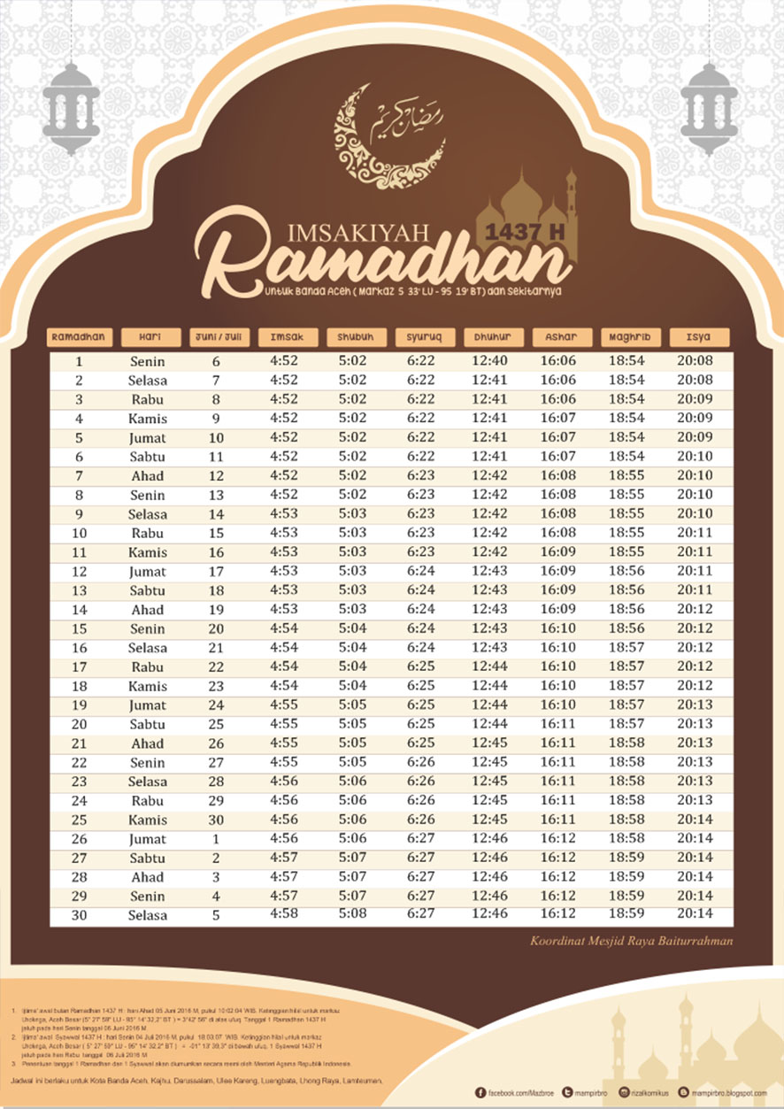 Bingkai Minimalis Jadwal Imsakiyah Ramadhan Vector Free ...