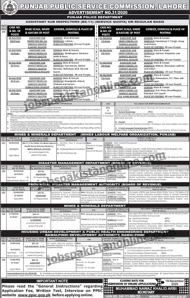 Jobs In Punjab Police 2020 - Join Punjab Police as an ASI